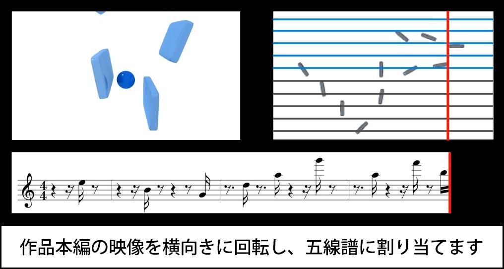 (映像コース)オススメ研究_画像2